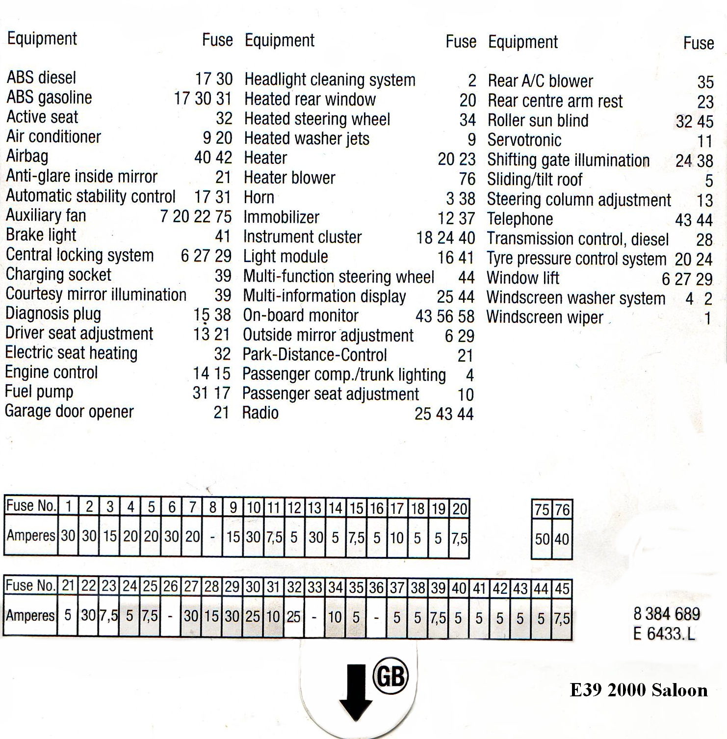 E39 Fuse Box Wiring Diagram Data Gm Terminals Library Under Seat